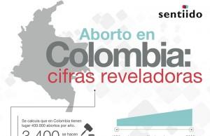Aborto en Colombia: cifras reveladoras